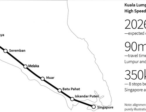 MyHSR and LTA to conduct ticketing and fare collection discussions for KL-SG high-speed rail