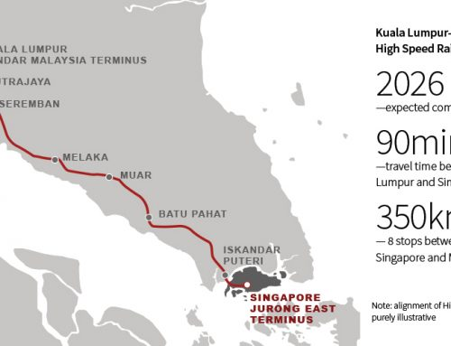 Malaysia and Singapore call joint tender for an Assets Company for the Kuala Lumpur-Singapore High-Speed Rail project